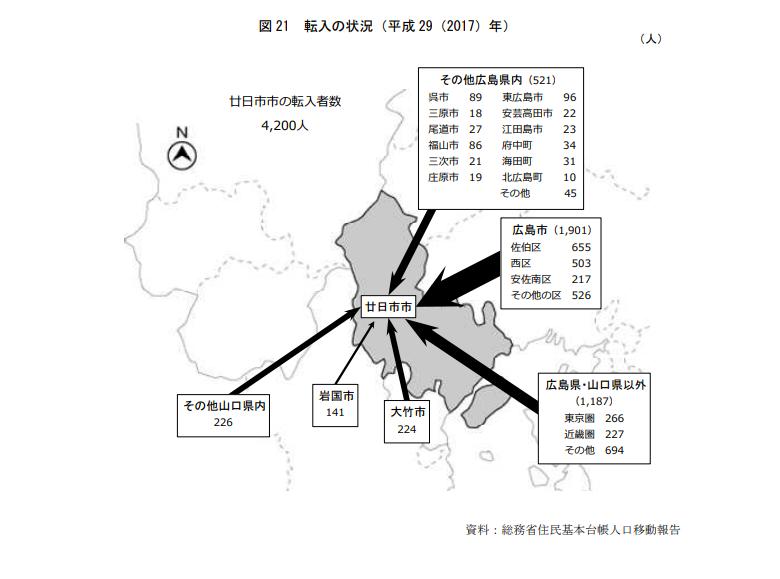 広島市民は廿日市市へ移動する